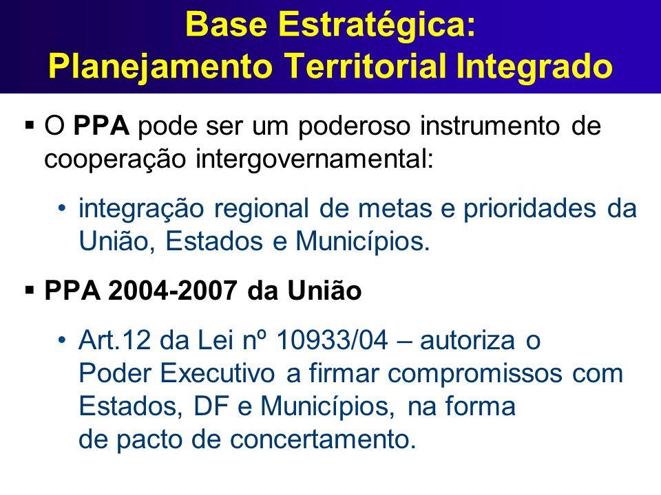 Base Estratégica: Planejamento Territorial Integrado O PPA pode ser um poderoso instrumento de cooperação intergovernamental: integração regional de m