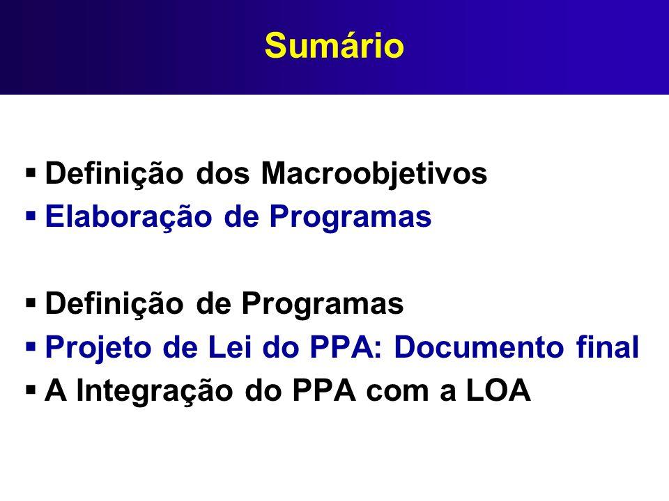 Sumário Definição dos Macroobjetivos Elaboração de Programas Definição de Programas Projeto de Lei do PPA: Documento final A Integração do PPA com a L