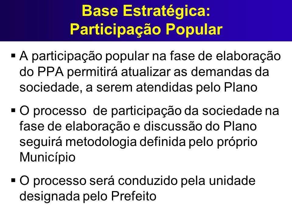Base Estratégica: Participação Popular A participação popular na fase de elaboração do PPA permitirá atualizar as demandas da sociedade, a serem atend