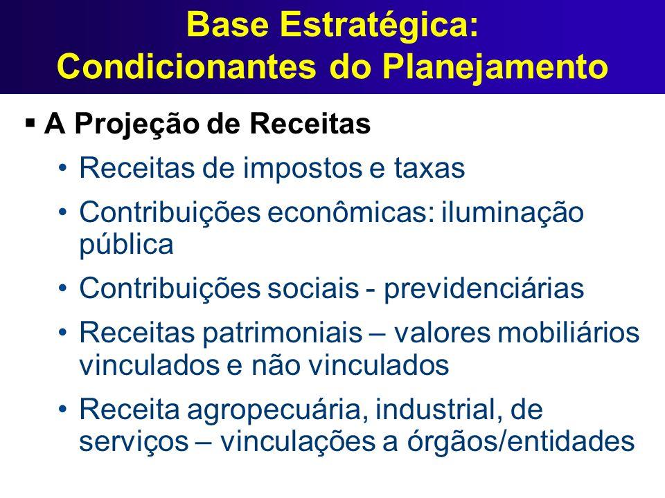 Base Estratégica: Condicionantes do Planejamento A Projeção de Receitas Receitas de impostos e taxas Contribuições econômicas: iluminação pública Cont