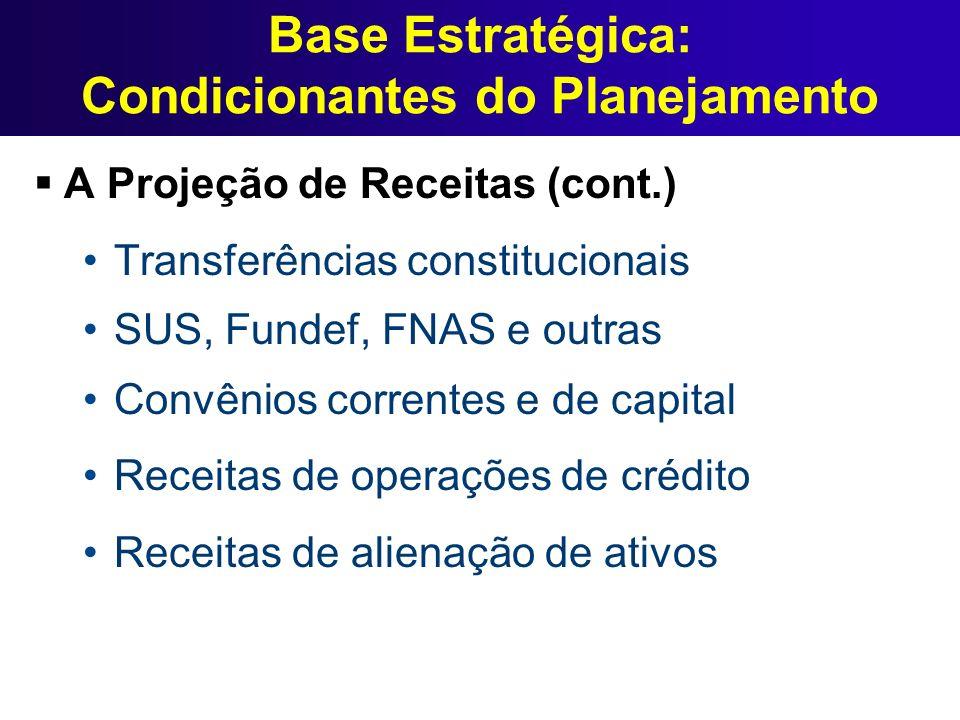 Base Estratégica: Condicionantes do Planejamento A Projeção de Receitas (cont.) Transferências constitucionais SUS, Fundef, FNAS e outras Convênios co