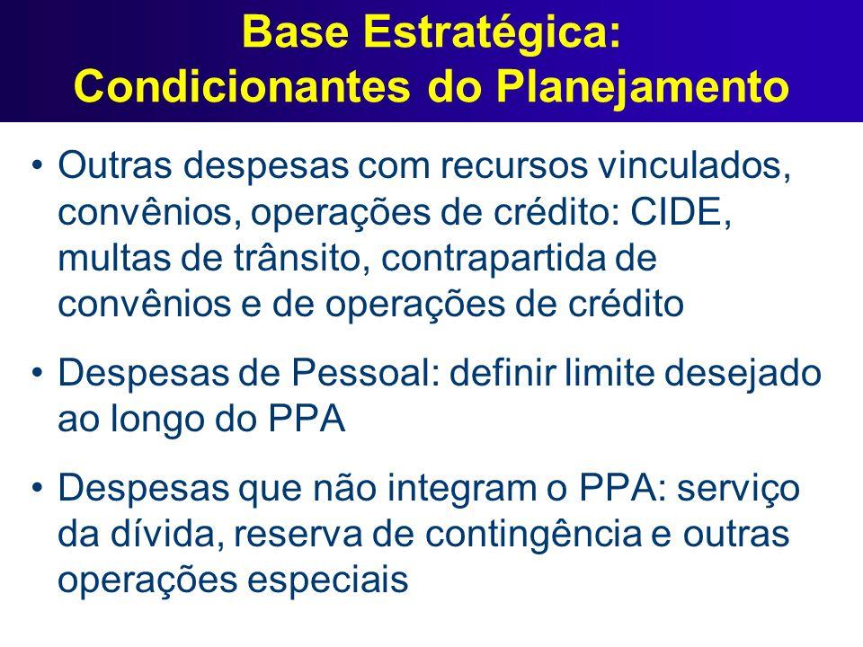 Base Estratégica: Condicionantes do Planejamento Outras despesas com recursos vinculados, convênios, operações de crédito: CIDE, multas de trânsito, c