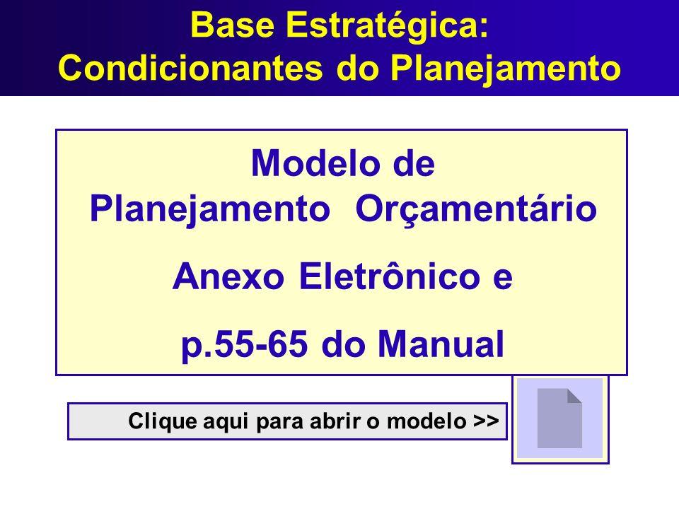 Base Estratégica: Condicionantes do Planejamento Modelo de Planejamento Orçamentário Anexo Eletrônico e p.55-65 do Manual Clique aqui para abrir o mod