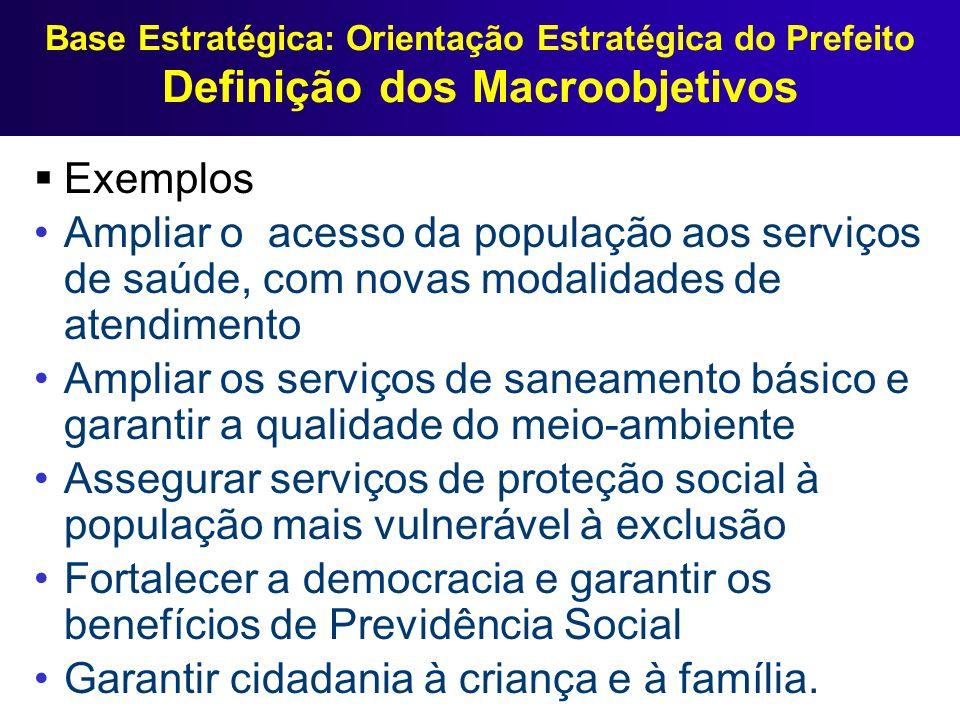 Base Estratégica: Orientação Estratégica do Prefeito Definição dos Macroobjetivos Exemplos Ampliar o acesso da população aos serviços de saúde, com no