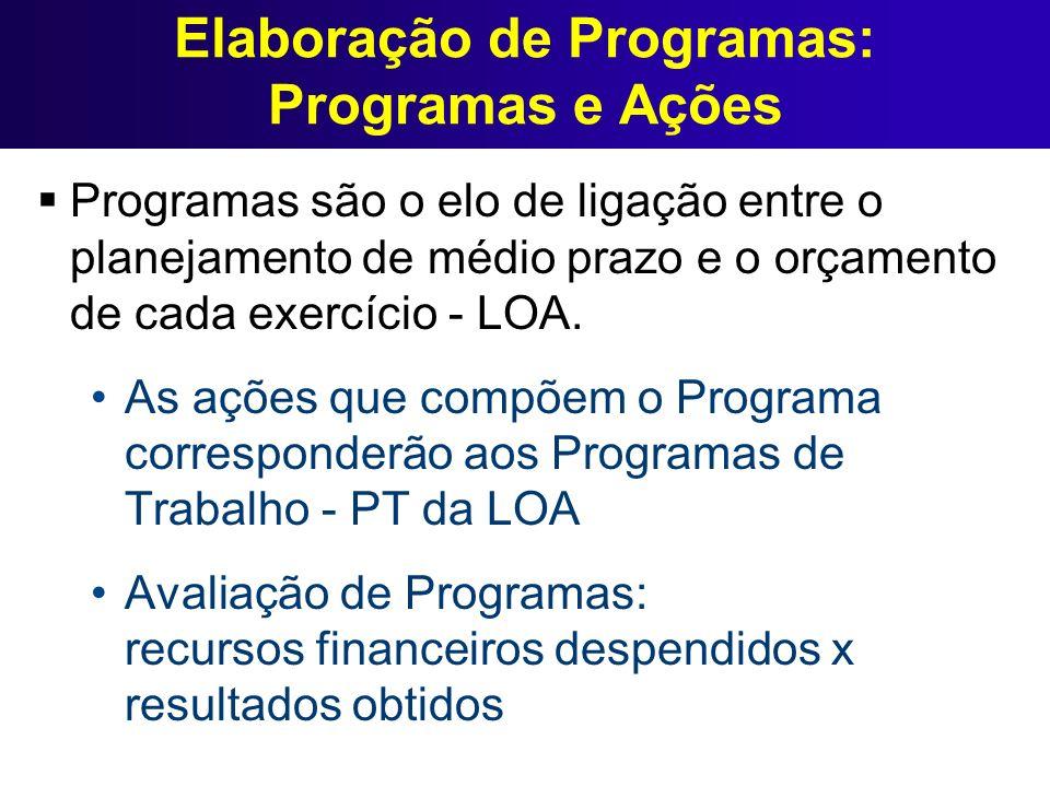 Elaboração de Programas: Programas e Ações Programas são o elo de ligação entre o planejamento de médio prazo e o orçamento de cada exercício - LOA. A
