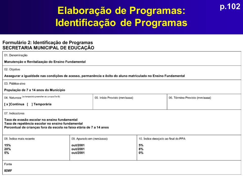 Elaboração de Programas: Identificação de Programas p.102