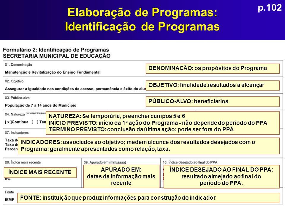 Elaboração de Programas: Identificação de Programas DENOMINAÇÃO: os propósitos do Programa PÚBLICO-ALVO: beneficiários NATUREZA: Se temporária, preenc