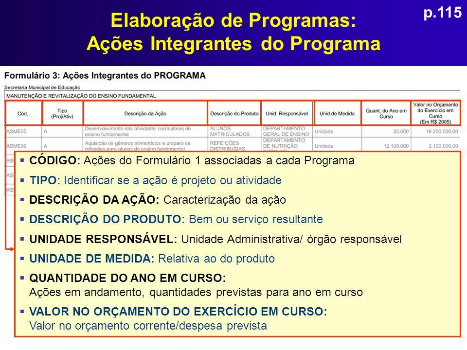 Elaboração de Programas: Ações Integrantes do Programa CÓDIGO: Ações do Formulário 1 associadas a cada Programa TIPO: Identificar se a ação é projeto