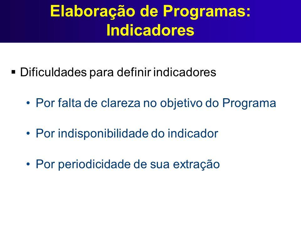 Elaboração de Programas: Indicadores Dificuldades para definir indicadores Por falta de clareza no objetivo do Programa Por indisponibilidade do indic