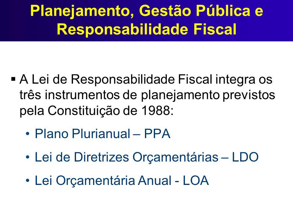 Planejamento, Gestão Pública e Responsabilidade Fiscal PPA: define, para um período de 4 anos, as diretrizes, os objetivos e metas da administração pública para as despesas de capital e outras delas decorrentes e para as relativas aos programas de duração continuada.