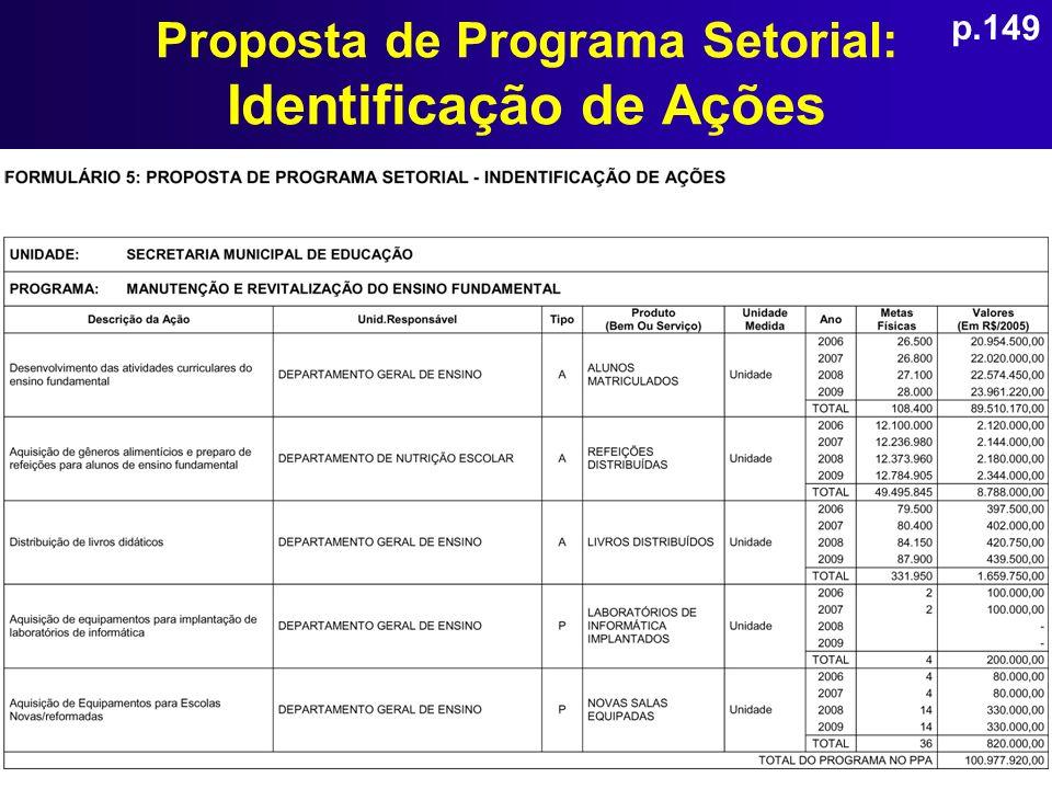 Proposta de Programa Setorial: Identificação de Ações p.149