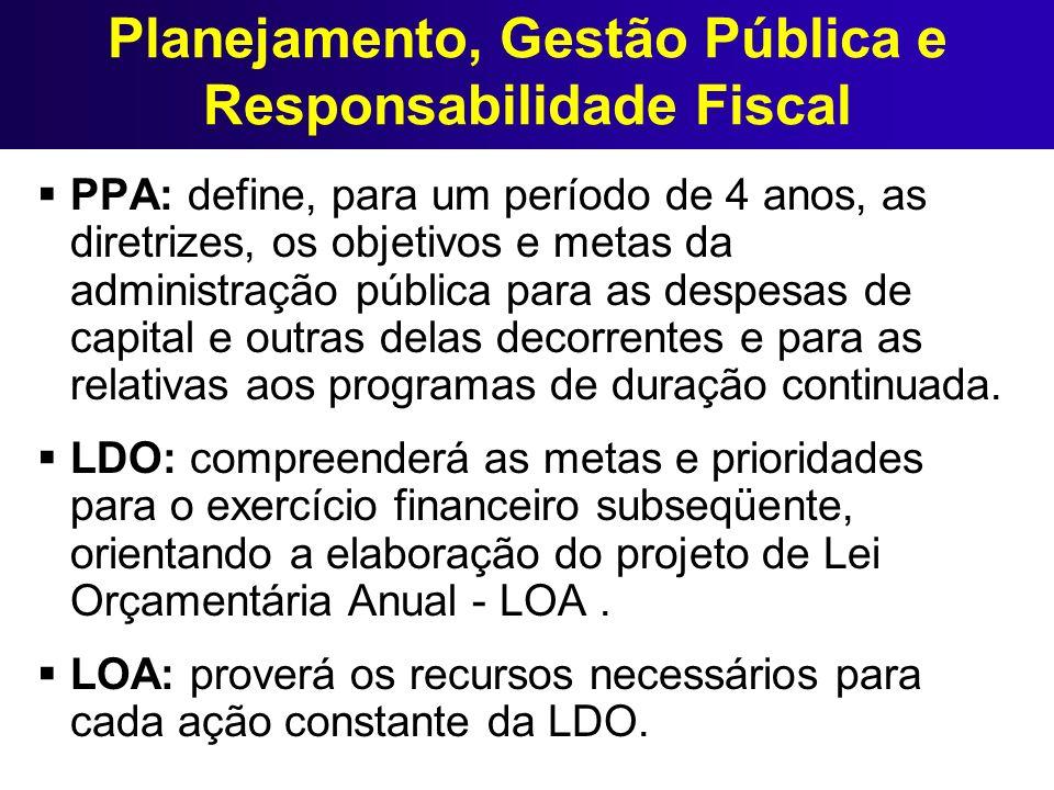 Planejamento, Gestão Pública e Responsabilidade Fiscal PPA: define, para um período de 4 anos, as diretrizes, os objetivos e metas da administração pú