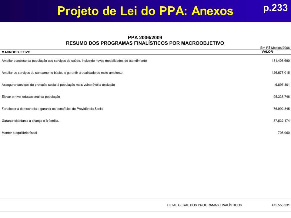 Projeto de Lei do PPA: Anexos p.233