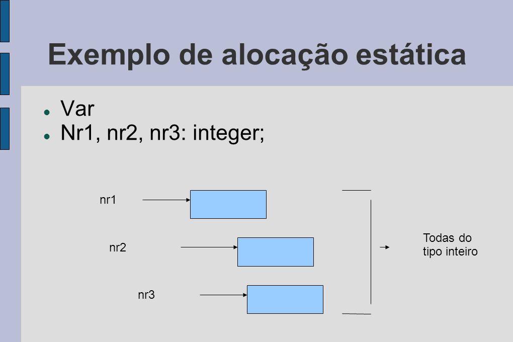 Exemplo de alocação estática Var Nr1, nr2, nr3: integer; nr1 nr3 nr2 Todas do tipo inteiro