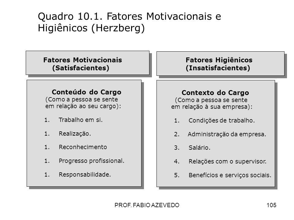 105 Quadro 10.1. Fatores Motivacionais e Higiênicos (Herzberg) Conteúdo do Cargo (Como a pessoa se sente em relação ao seu cargo): 1.Trabalho em si. 1