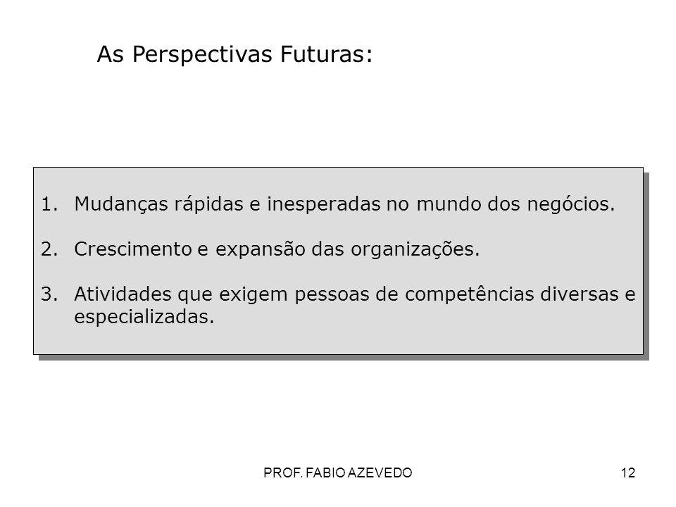 12 1.Mudanças rápidas e inesperadas no mundo dos negócios. 2.Crescimento e expansão das organizações. 3.Atividades que exigem pessoas de competências