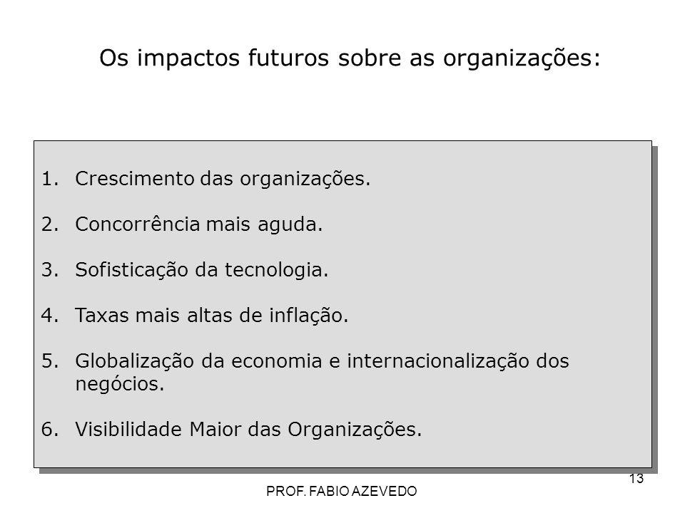 13 Os impactos futuros sobre as organizações: 1.Crescimento das organizações. 2.Concorrência mais aguda. 3.Sofisticação da tecnologia. 4.Taxas mais al