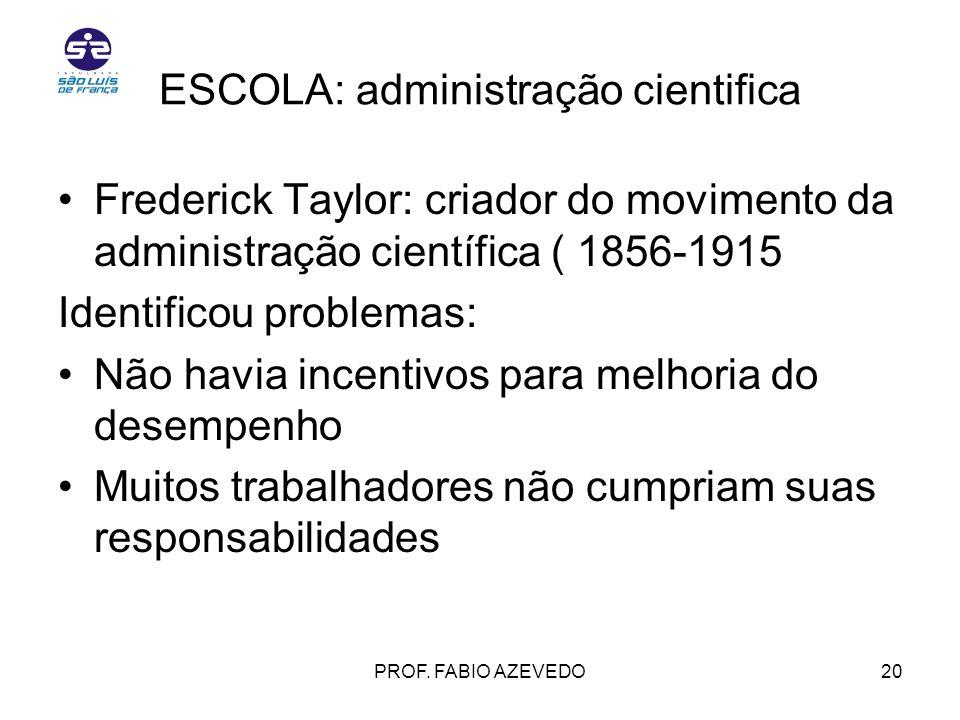20 ESCOLA: administração cientifica Frederick Taylor: criador do movimento da administração científica ( 1856-1915 Identificou problemas: Não havia in