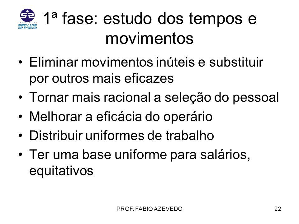 22 1ª fase: estudo dos tempos e movimentos Eliminar movimentos inúteis e substituir por outros mais eficazes Tornar mais racional a seleção do pessoal