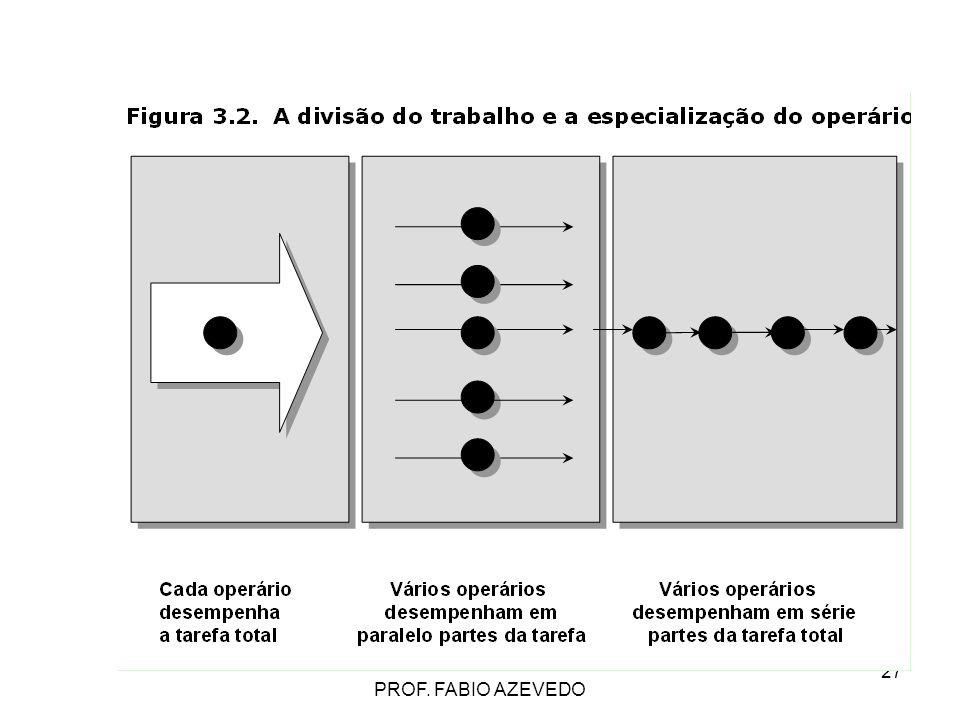 27 PROF. FABIO AZEVEDO