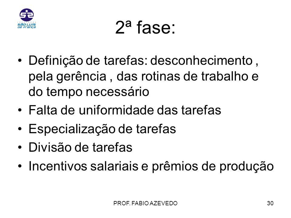 30 2ª fase: Definição de tarefas: desconhecimento, pela gerência, das rotinas de trabalho e do tempo necessário Falta de uniformidade das tarefas Espe