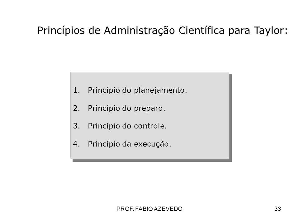 33 1.Princípio do planejamento. 2.Princípio do preparo. 3.Princípio do controle. 4.Princípio da execução. 1.Princípio do planejamento. 2.Princípio do