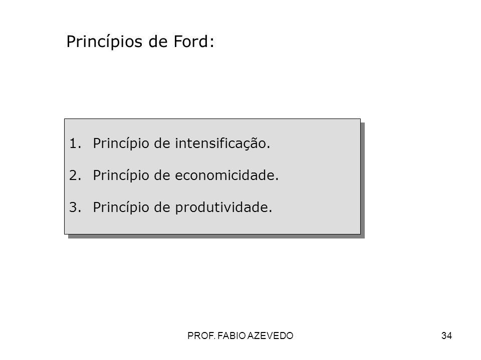 34 Princípios de Ford: 1.Princípio de intensificação. 2.Princípio de economicidade. 3.Princípio de produtividade. 1.Princípio de intensificação. 2.Pri