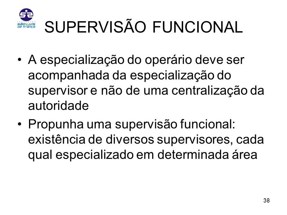 38 SUPERVISÃO FUNCIONAL A especialização do operário deve ser acompanhada da especialização do supervisor e não de uma centralização da autoridade Pro