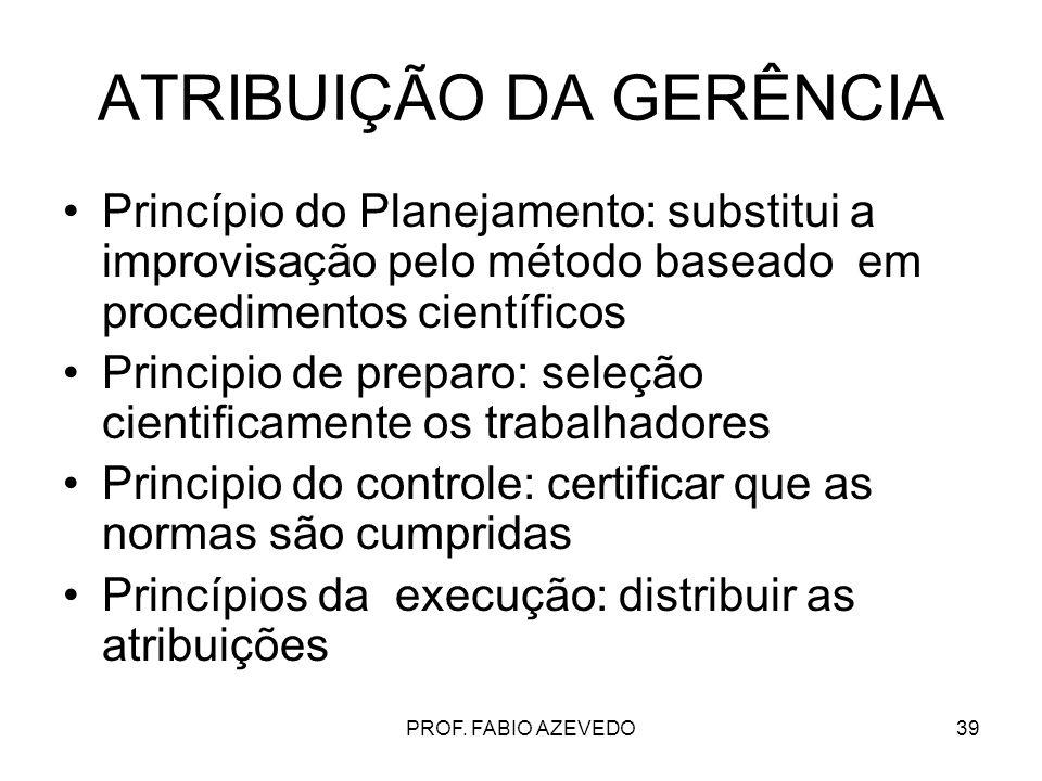 39 ATRIBUIÇÃO DA GERÊNCIA Princípio do Planejamento: substitui a improvisação pelo método baseado em procedimentos científicos Principio de preparo: s