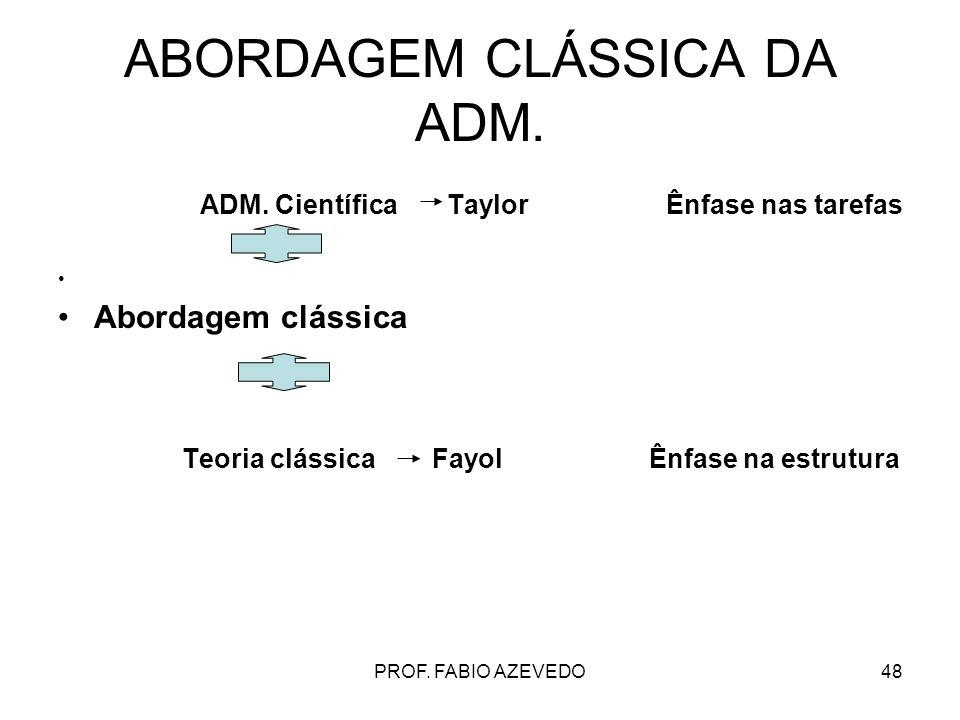 48 ABORDAGEM CLÁSSICA DA ADM. ADM. Científica Taylor Ênfase nas tarefas Abordagem clássica Teoria clássica Fayol Ênfase na estrutura PROF. FABIO AZEVE