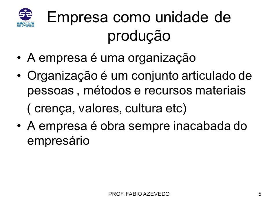 5 Empresa como unidade de produção A empresa é uma organização Organização é um conjunto articulado de pessoas, métodos e recursos materiais ( crença,