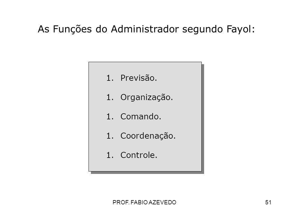 51 As Funções do Administrador segundo Fayol: 1.Previsão. 1.Organização. 1.Comando. 1.Coordenação. 1.Controle. 1.Previsão. 1.Organização. 1.Comando. 1