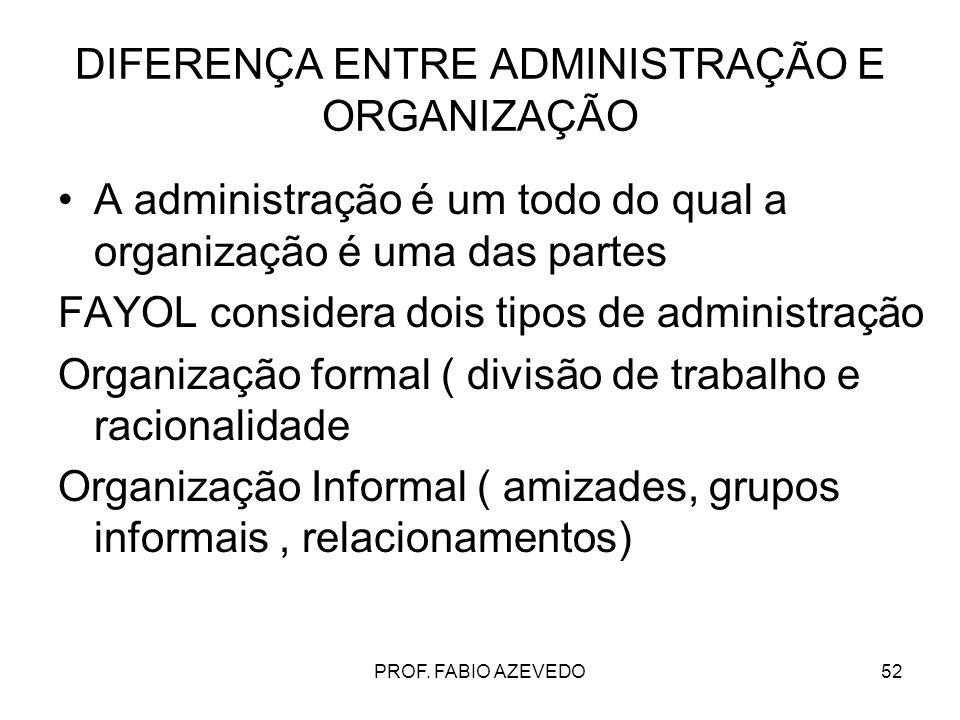 52 DIFERENÇA ENTRE ADMINISTRAÇÃO E ORGANIZAÇÃO A administração é um todo do qual a organização é uma das partes FAYOL considera dois tipos de administ