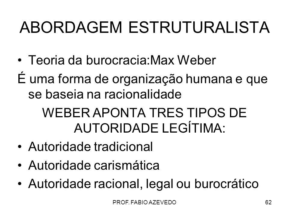 62 ABORDAGEM ESTRUTURALISTA Teoria da burocracia:Max Weber É uma forma de organização humana e que se baseia na racionalidade WEBER APONTA TRES TIPOS
