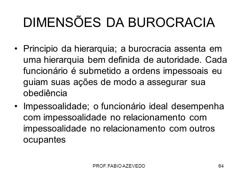 64 DIMENSÕES DA BUROCRACIA Principio da hierarquia; a burocracia assenta em uma hierarquia bem definida de autoridade. Cada funcionário é submetido a