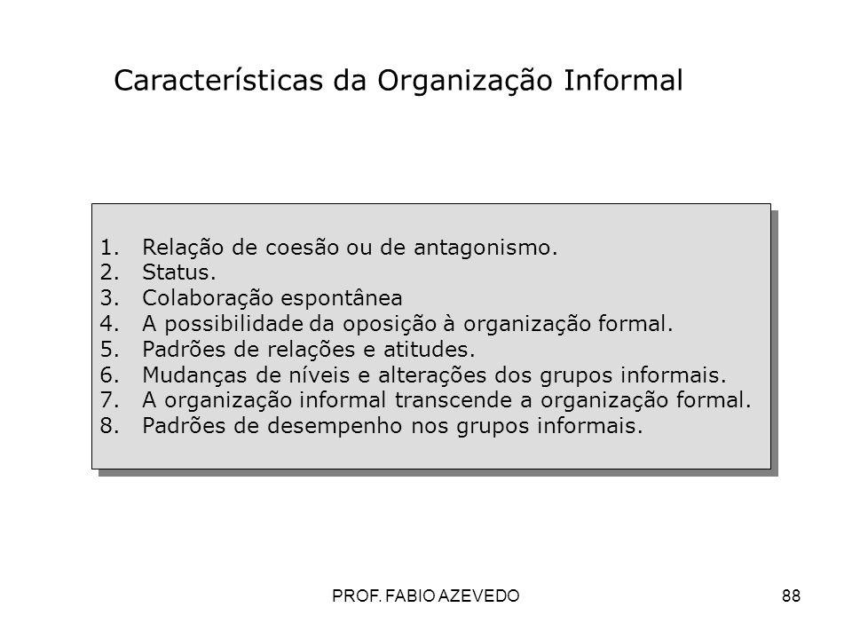 88 Características da Organização Informal 1.Relação de coesão ou de antagonismo. 2.Status. 3.Colaboração espontânea 4.A possibilidade da oposição à o