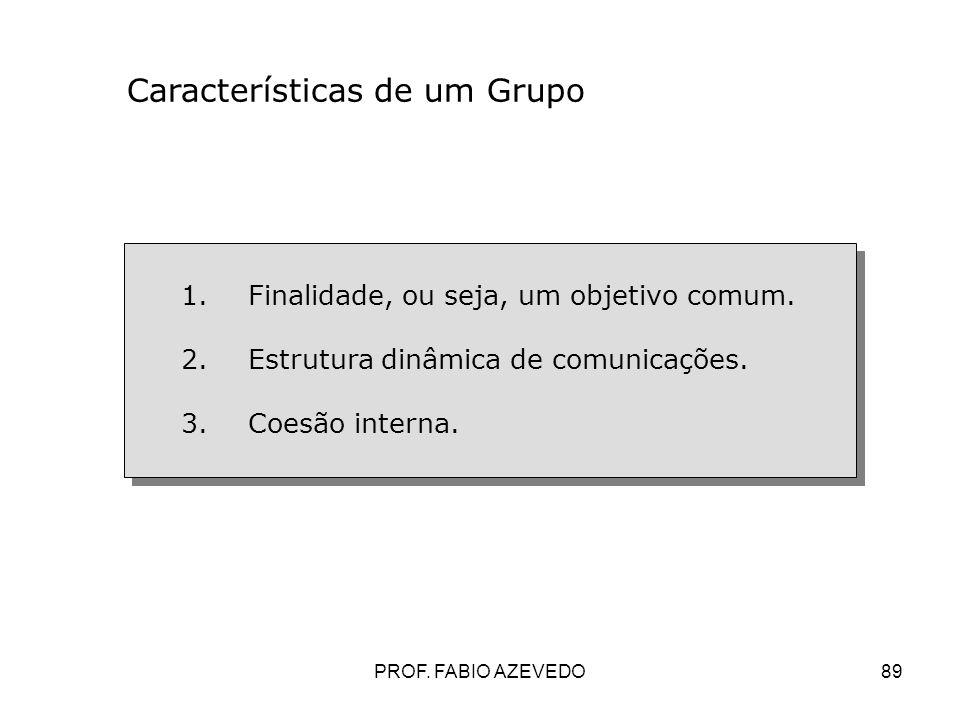 89 Características de um Grupo 1. Finalidade, ou seja, um objetivo comum. 2. Estrutura dinâmica de comunicações. 3. Coesão interna. 1. Finalidade, ou