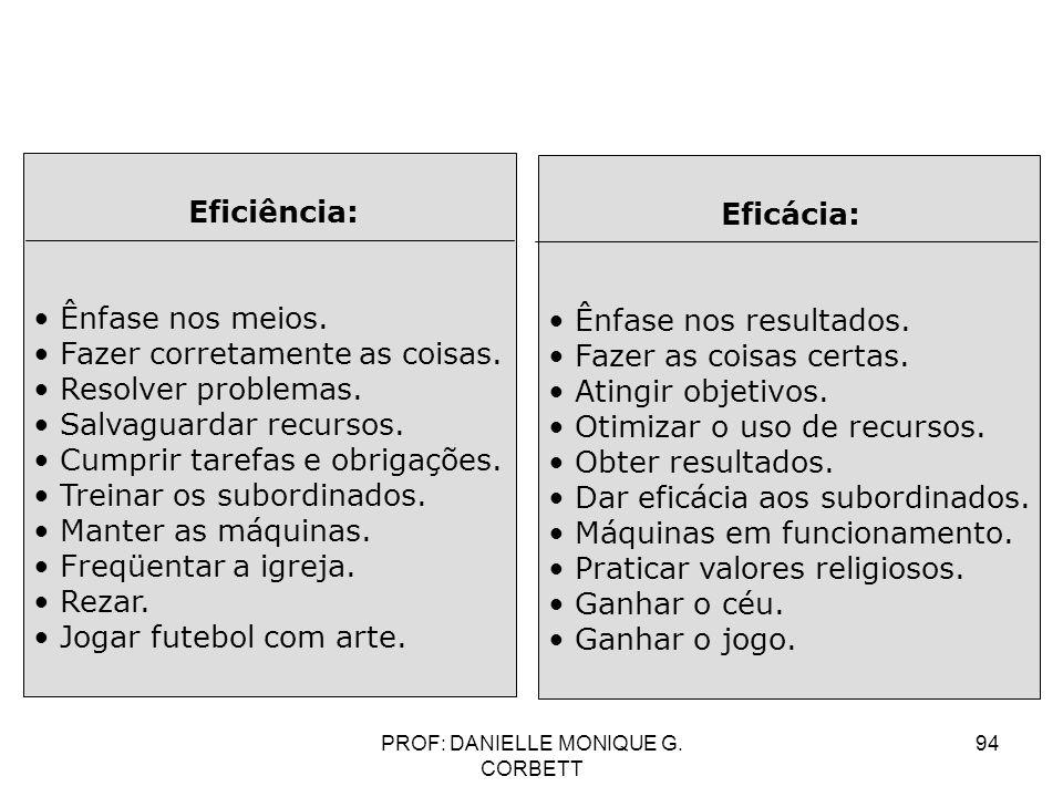 PROF: DANIELLE MONIQUE G. CORBETT 94 Eficiência: Ênfase nos meios. Fazer corretamente as coisas. Resolver problemas. Salvaguardar recursos. Cumprir ta