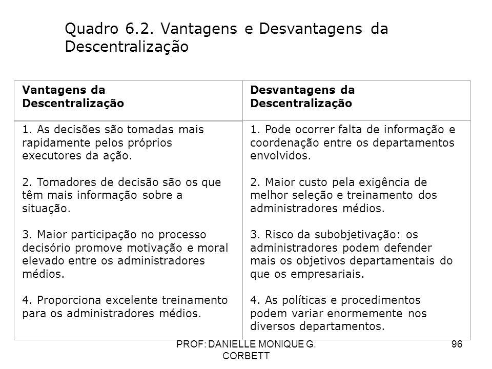 PROF: DANIELLE MONIQUE G. CORBETT 96 Vantagens da Descentralização Desvantagens da Descentralização 1. As decisões são tomadas mais rapidamente pelos