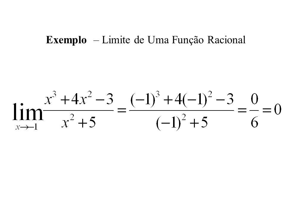 Exemplo – Limite de Uma Função Racional