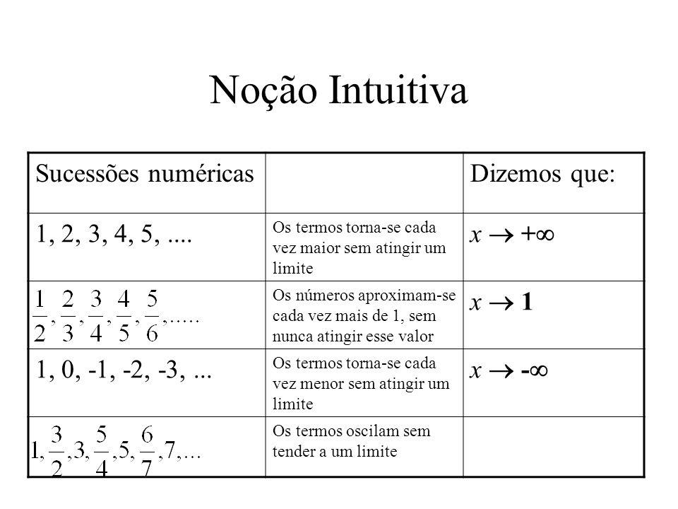 Noção Intuitiva Sucessões numéricasDizemos que: 1, 2, 3, 4, 5,.... Os termos torna-se cada vez maior sem atingir um limite x + Os números aproximam-se