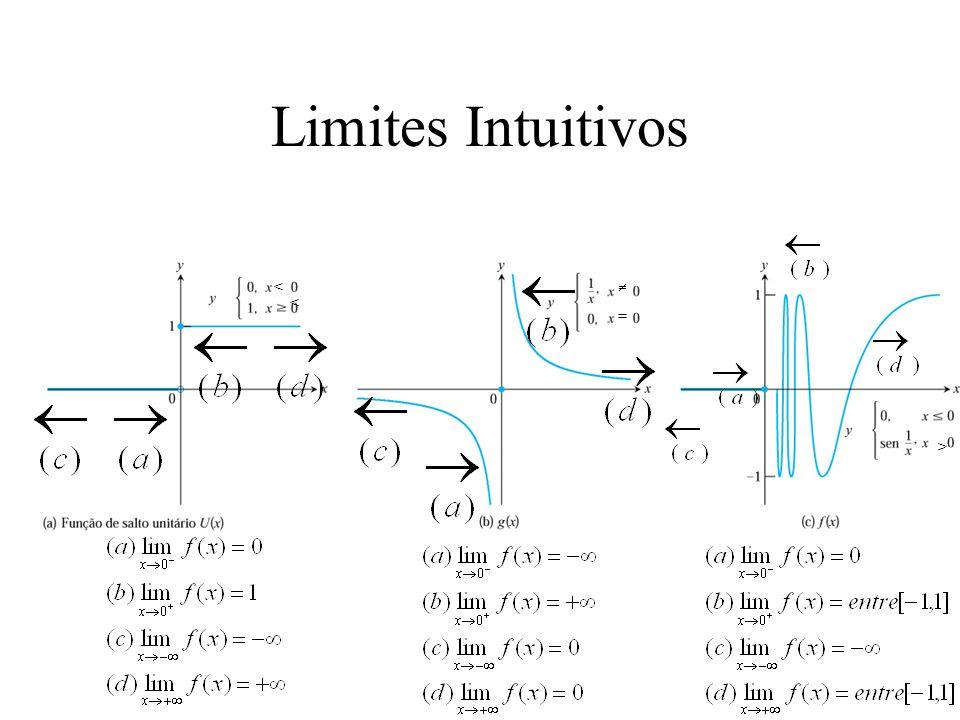 Limites Intuitivos > < = <