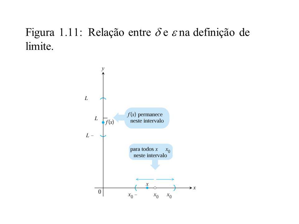 Propriedades dos Limites Se L, M, a, c são números reais e n inteiro e