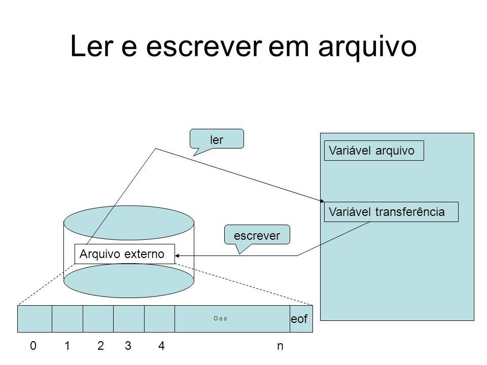 Ler e escrever em arquivo Variável arquivo Variável transferência Arquivo externo eof O o o 0 1 2 3 4 n ler escrever