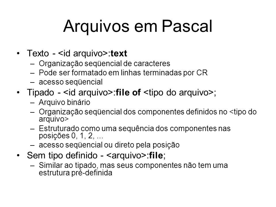 Arquivos em Pascal Texto - :text –Organização seqüencial de caracteres –Pode ser formatado em linhas terminadas por CR –acesso seqüencial Tipado - :fi