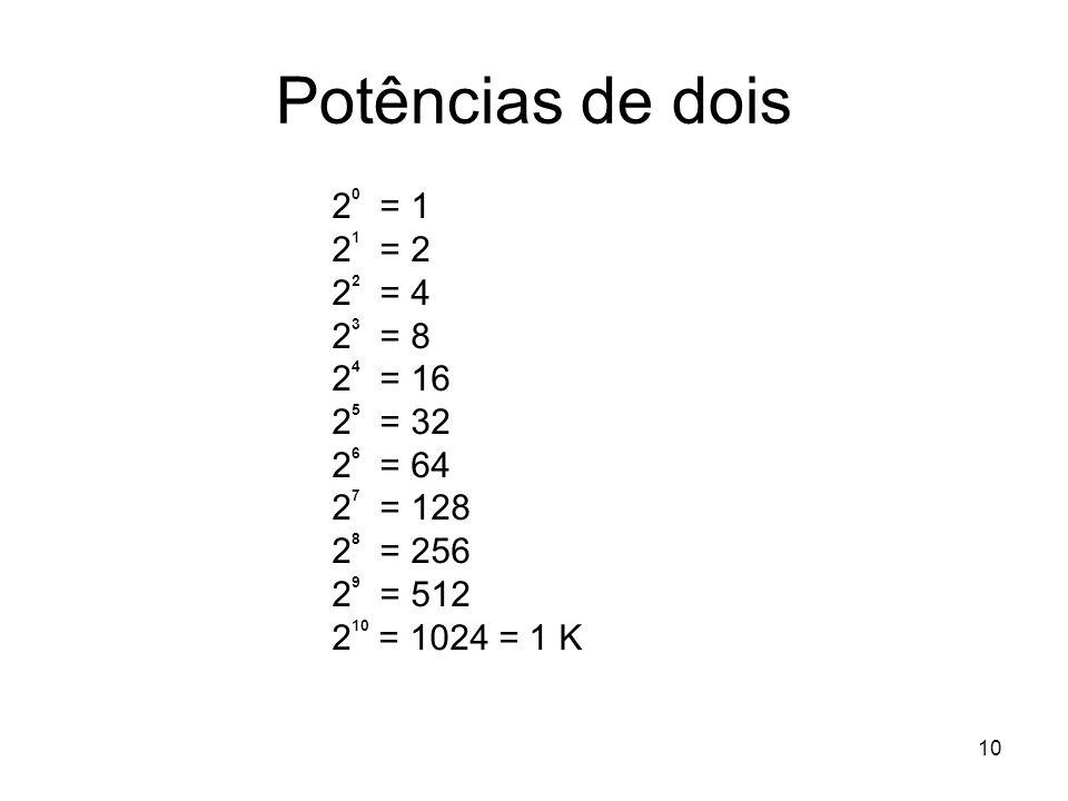 10 Potências de dois 2 0 = 1 2 1 = 2 2 2 = 4 2 3 = 8 2 4 = 16 2 5 = 32 2 6 = 64 2 7 = 128 2 8 = 256 2 9 = 512 2 10 = 1024 = 1 K