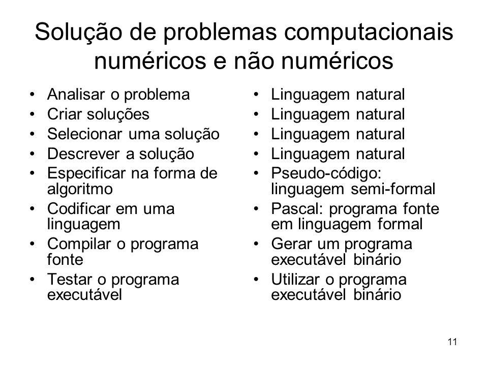 11 Solução de problemas computacionais numéricos e não numéricos Analisar o problema Criar soluções Selecionar uma solução Descrever a solução Especif