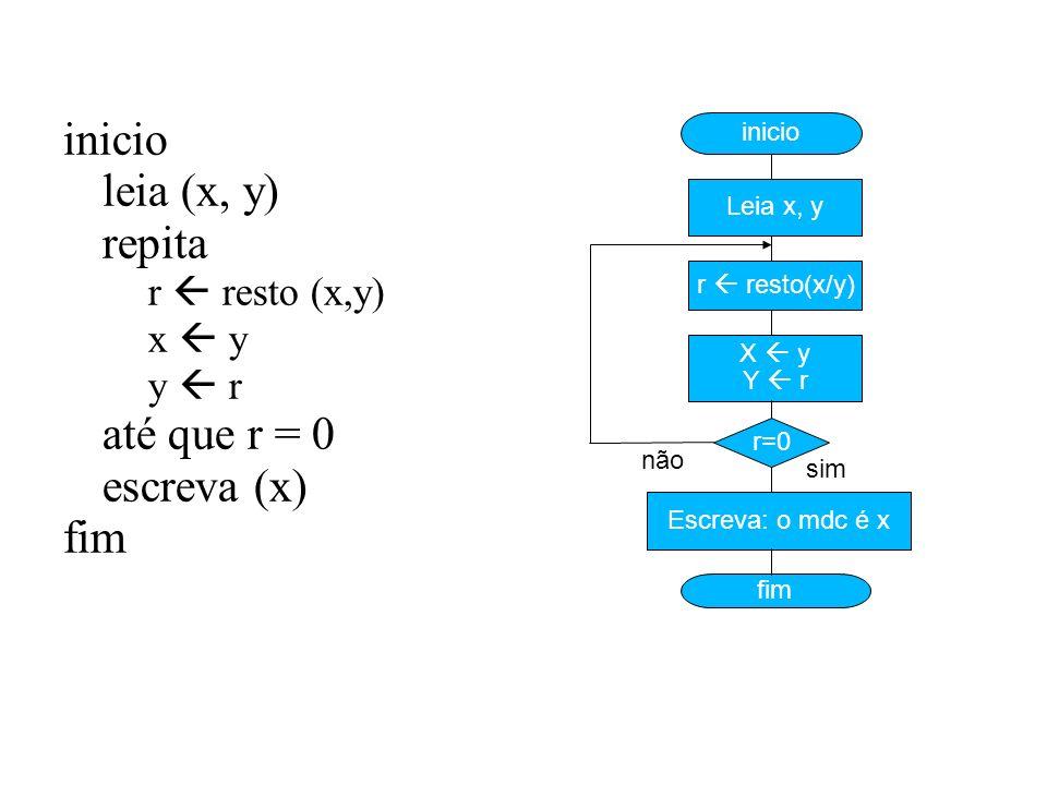 inicio leia (x, y) repita r resto (x,y) x y y r até que r = 0 escreva (x) fim inicio Leia x, y r resto(x/y) X y Y r r=0 Escreva: o mdc é x fim não sim