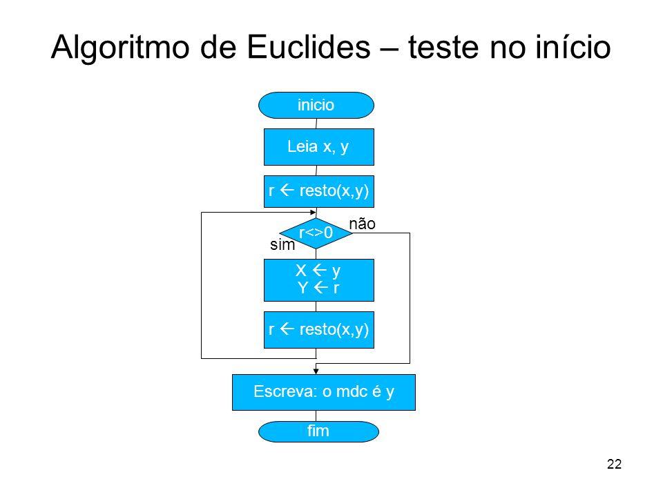 22 Algoritmo de Euclides – teste no início inicio Leia x, y r resto(x,y) X y Y r r<>0 Escreva: o mdc é y fim não sim r resto(x,y)