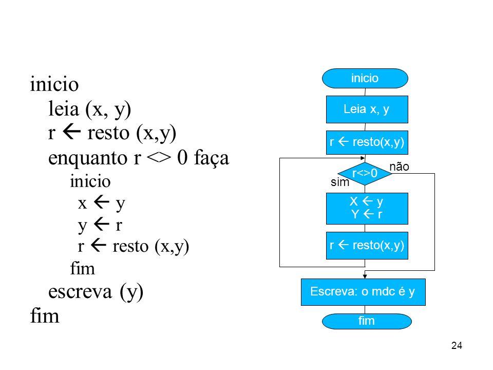 24 inicio leia (x, y) r resto (x,y) enquanto r <> 0 faça inicio x y y r r resto (x,y) fim escreva (y) fim inicio Leia x, y r resto(x,y) X y Y r r<>0 E